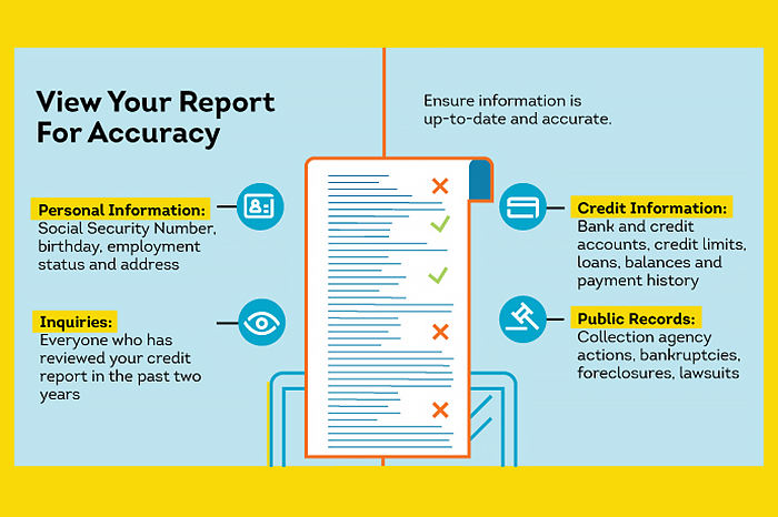 how to review your credit report for accuracy